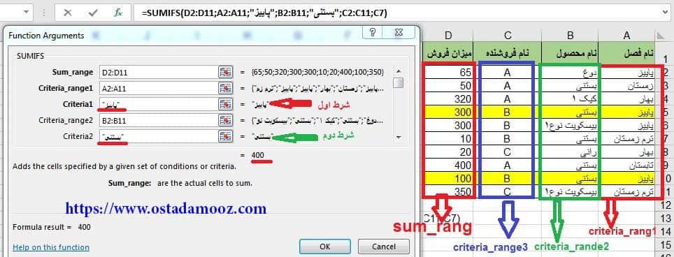 حل مثال از تابع sumifs