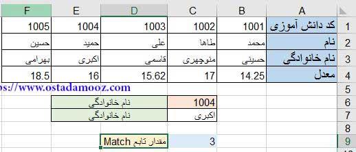 ترکیب تابع Match و Hlookup