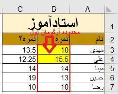 ترکیب تابع index با sum