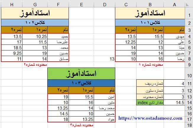 تابع Index نوع 2