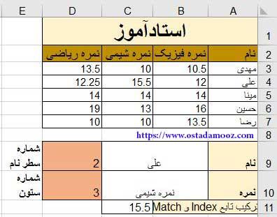 ترکیب تابع Match و Index
