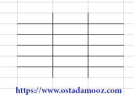 تعیین کادر برای داخل محدوده انتخابی در فرمت سل